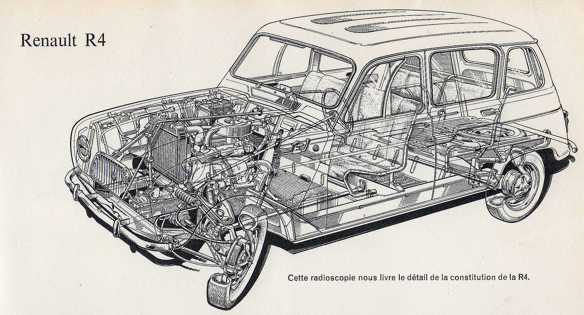Renault R4-013