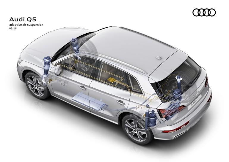 adaptive air suspension