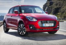 Suzuki Swift statica