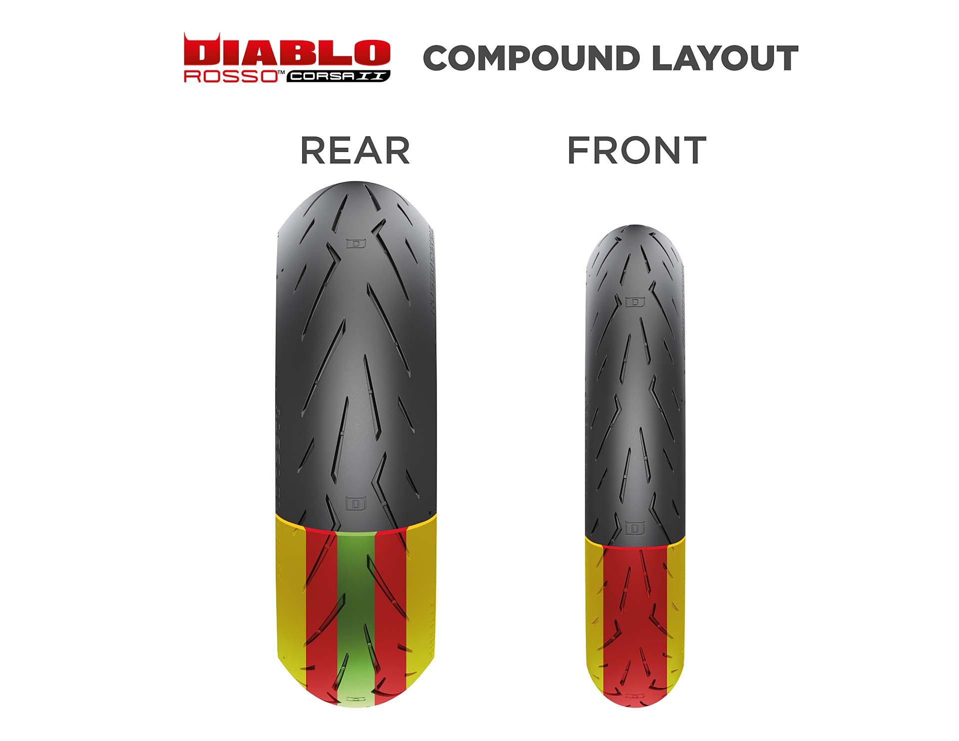 Pirelli Diablo Rosso Corsa II - multimescola