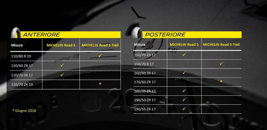 Michelin Road 5 - misure disponibili