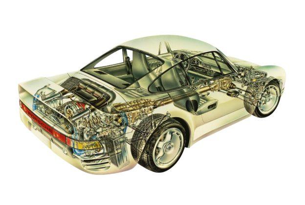 Porsche 959 schema in trasparenza con motore, cambio e trazione integrale