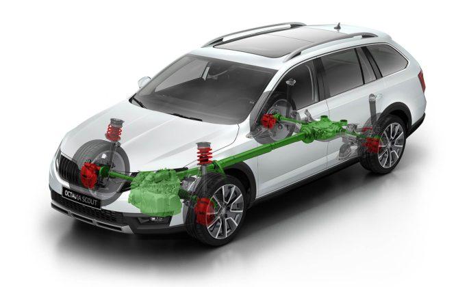 Schema in trasparenza della Škoda Octavia Scout a trazione integrale