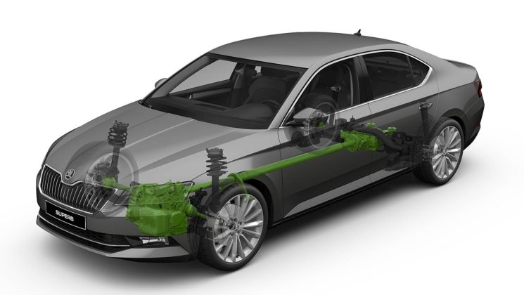 Schema in trasparenza della Škoda Superb a trazione integrale
