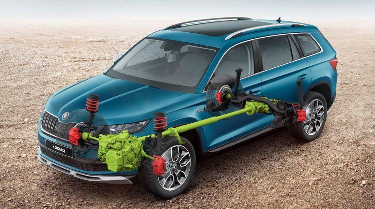 Schema in trasparenza della Škoda Kodiaq a trazione integrale