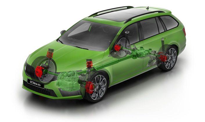 Schema in trasparenza della Škoda Octavia RS a trazione integrale