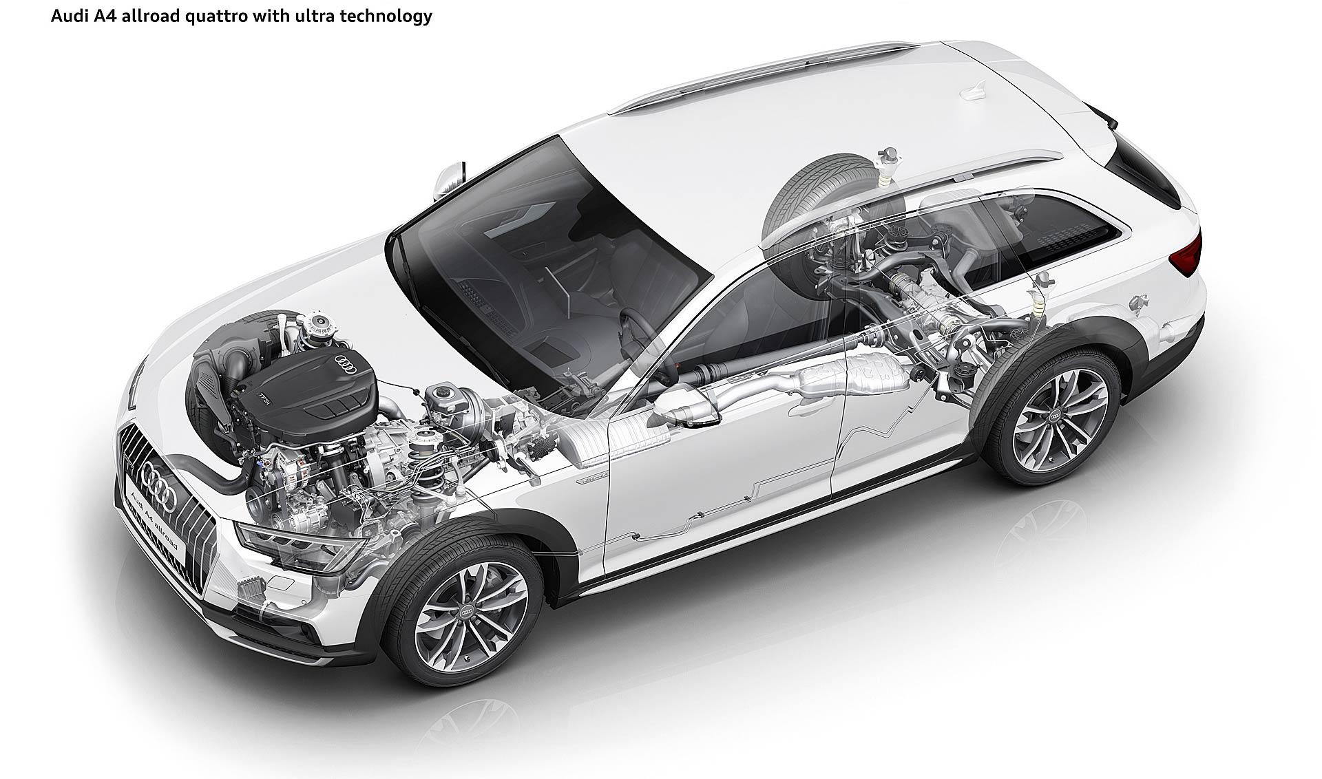 Schema in trasparenza della trazione integrale dell'Audi A4 allroad quattro