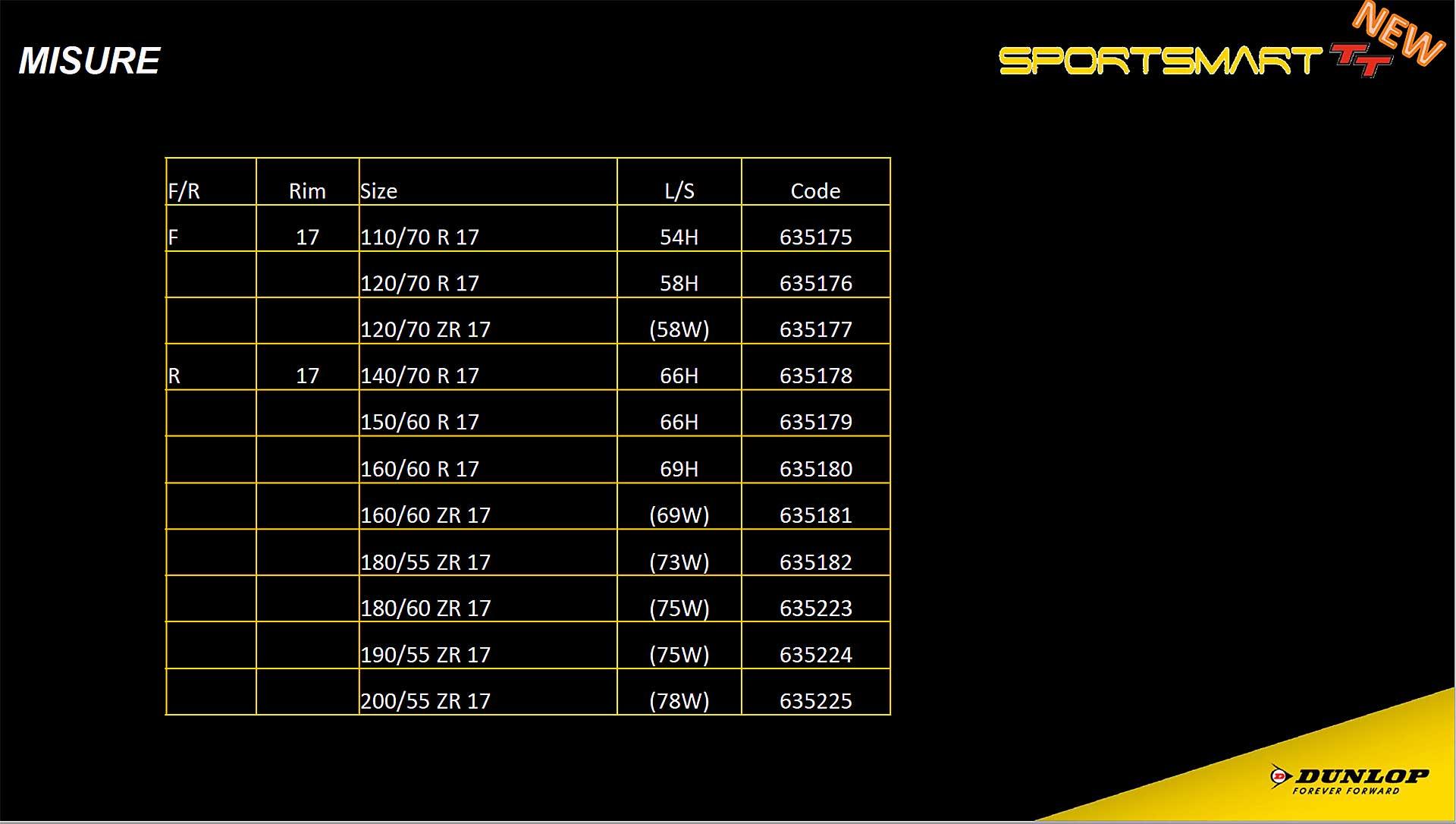 Dunlop SportSmart TT Tabella misure