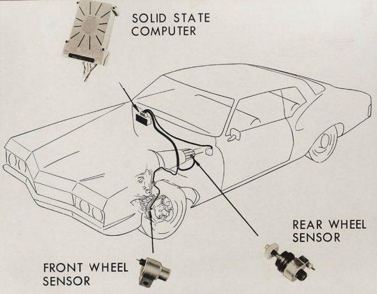Schema semplificato dei componenti del sistema MaxTrac di Buick