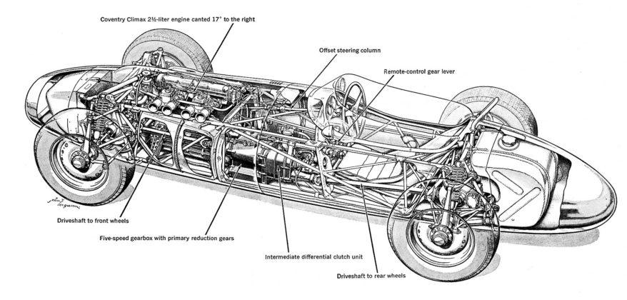 Schema in trasparenza della Ferguson P99 racing car