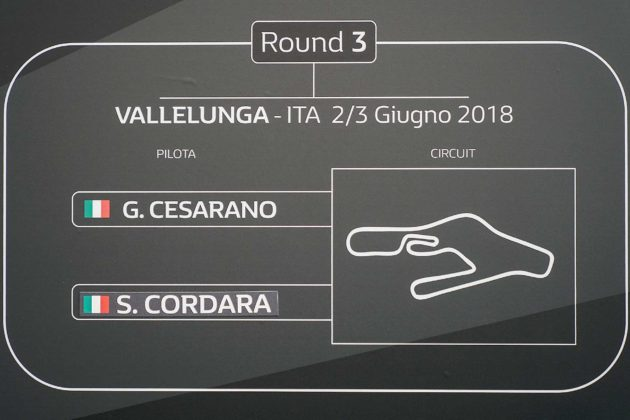 Renault Clio Cup 2018 tabellone