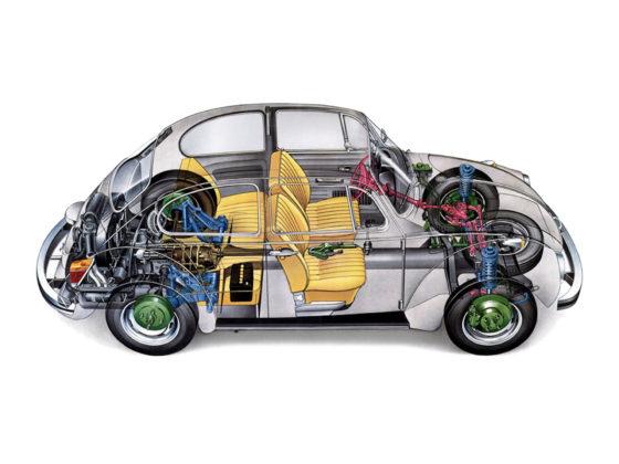 Volkswagen Maggiolino, meccanica